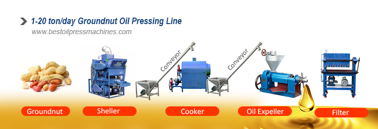 groundnut oil processing machines